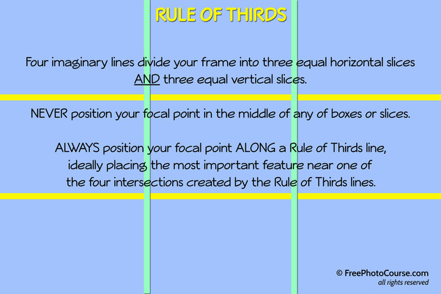 Photography Rule of Thirds illustration. Part of a Photographic Composition Tutorial on the Rule-of-Thirds from FreePhotoCourse.com. © 2012, all rights reserved.